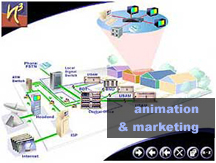 animation and marketing